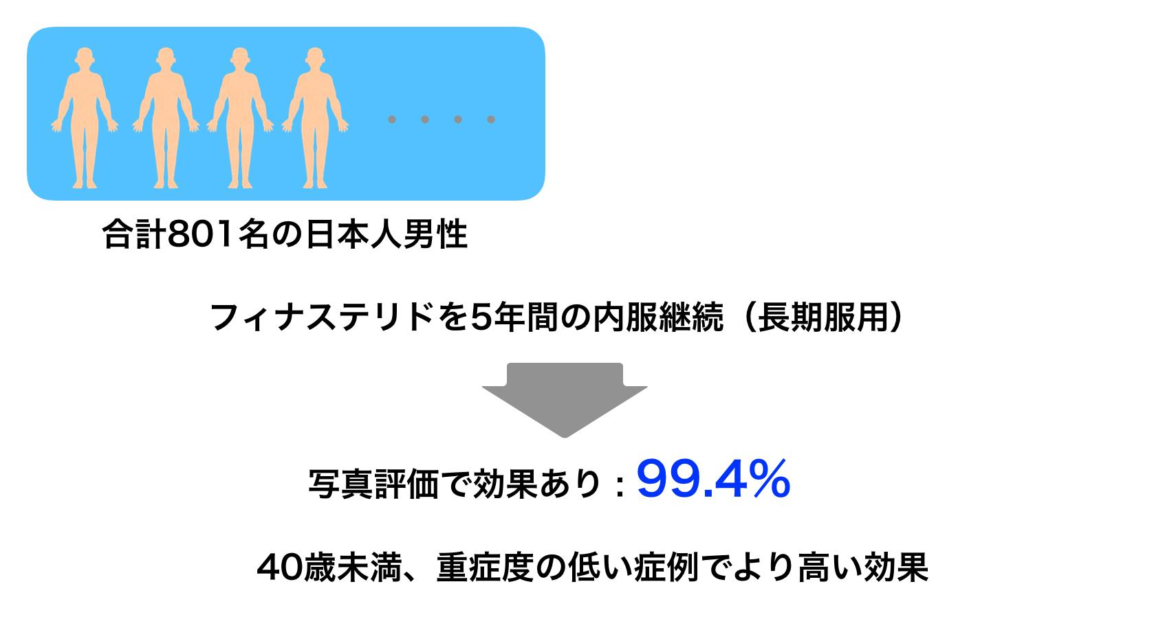 ガイドライン 科学 会 日本 皮膚 医療関係者の皆様